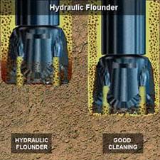 Bit Hydraulics Drilling Courses Petroleum Elearning