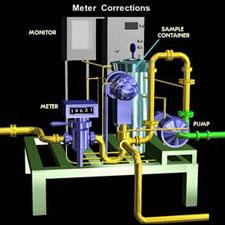 Oilfield Metering Primer